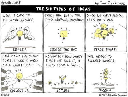 6 type of ideas