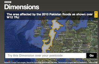 BBC Dimensions